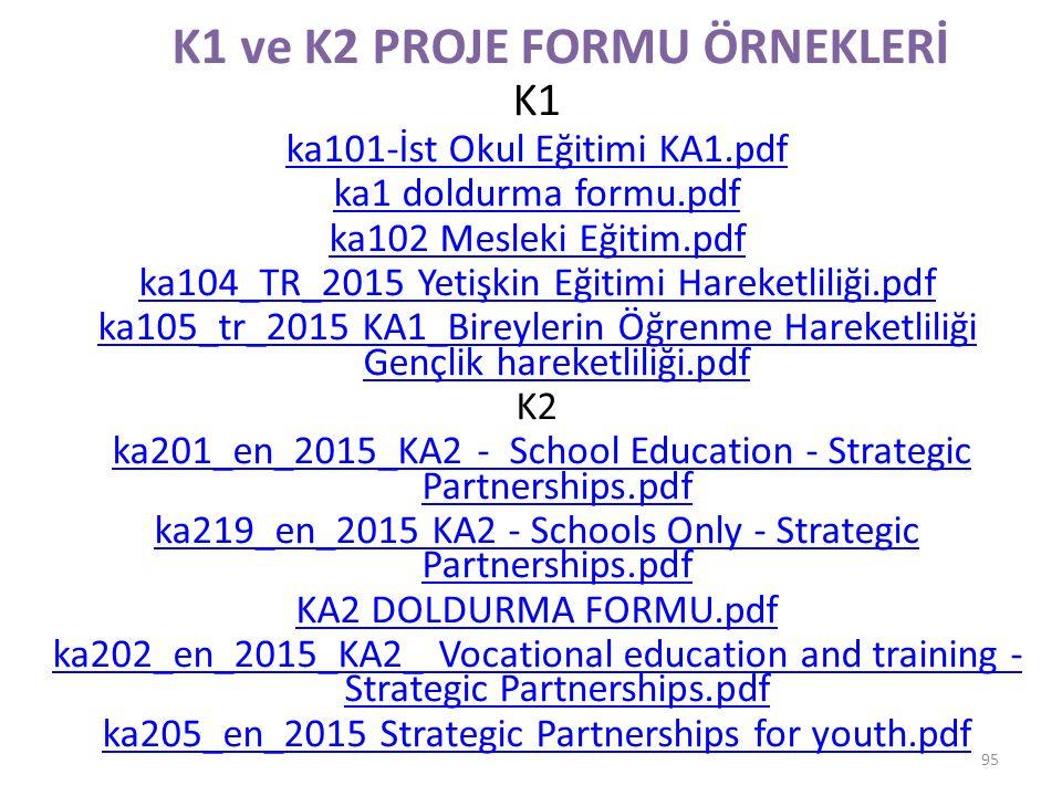 K1 ve K2 PROJE FORMU ÖRNEKLERİ K1 ka101-İst Okul Eğitimi KA1.pdf ka1 doldurma formu.pdf ka102 Mesleki Eğitim.pdf ka104_TR_2015 Yetişkin Eğitimi Hareketliliği.pdf ka105_tr_2015 KA1_Bireylerin Öğrenme Hareketliliği Gençlik hareketliliği.pdf K2 ka201_en_2015_KA2 - School Education - Strategic Partnerships.pdfka201_en_2015_KA2 - School Education - Strategic Partnerships.pdf ka219_en_2015 KA2 - Schools Only - Strategic Partnerships.pdf KA2 DOLDURMA FORMU.pdf ka202_en_2015_KA2_ Vocational education and training - Strategic Partnerships.pdf ka205_en_2015 Strategic Partnerships for youth.pdf 95