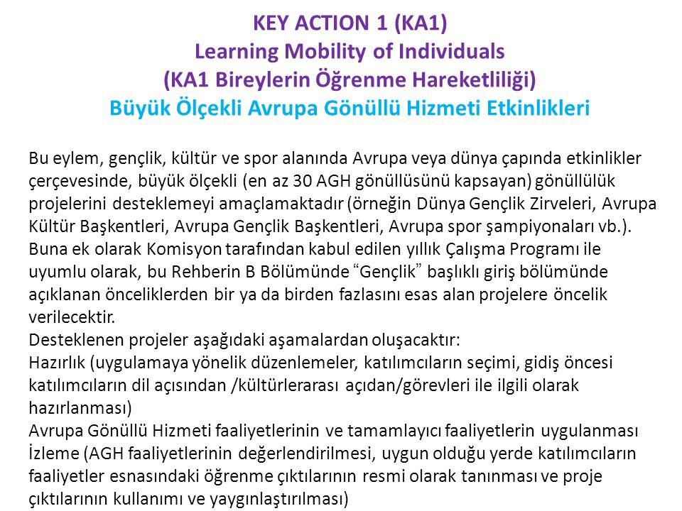 KEY ACTION 1 (KA1) Learning Mobility of Individuals (KA1 Bireylerin Öğrenme Hareketliliği) Büyük Ölçekli Avrupa Gönüllü Hizmeti Etkinlikleri Bu eylem, gençlik, kültür ve spor alanında Avrupa veya dünya çapında etkinlikler çerçevesinde, büyük ölçekli (en az 30 AGH gönüllüsünü kapsayan) gönüllülük projelerini desteklemeyi amaçlamaktadır (örneğin Dünya Gençlik Zirveleri, Avrupa Kültür Başkentleri, Avrupa Gençlik Başkentleri, Avrupa spor şampiyonaları vb.).
