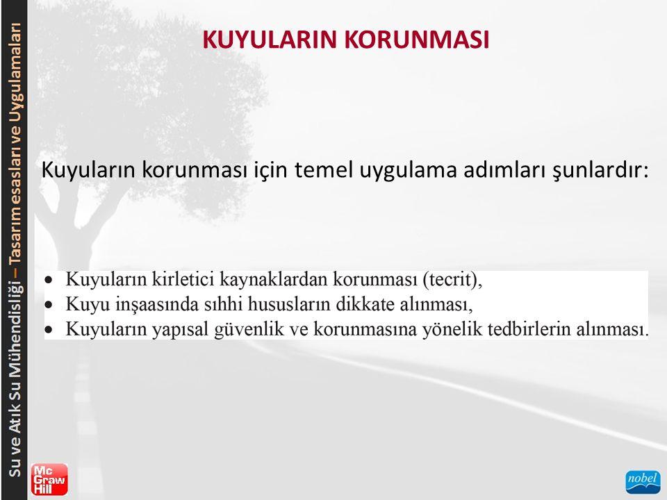 KUYULARIN KORUNMASI Kuyuların korunması için temel uygulama adımları şunlardır: