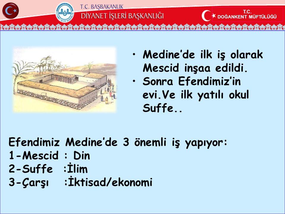 T.C.DOĞANKENT MÜFTÜLÜĞÜ Medine'de ilk iş olarak Mescid inşaa edildi.