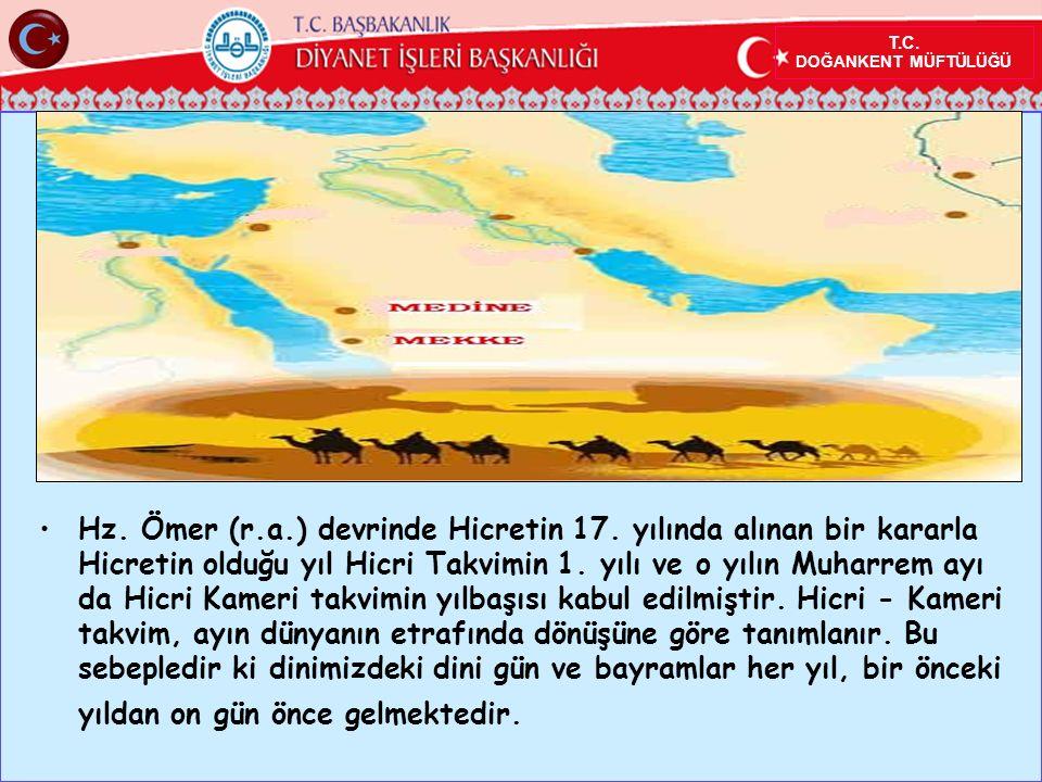 T.C.DOĞANKENT MÜFTÜLÜĞÜ Hz. Ömer (r.a.) devrinde Hicretin 17.