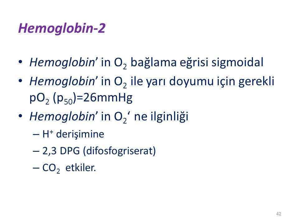 Hemoglobin-2 Hemoglobin' in O 2 bağlama eğrisi sigmoidal Hemoglobin' in O 2 ile yarı doyumu için gerekli pO 2 (p 50 )=26mmHg Hemoglobin' in O 2 ' ne ilginliği – H + derişimine – 2,3 DPG (difosfogriserat) – CO 2 etkiler.
