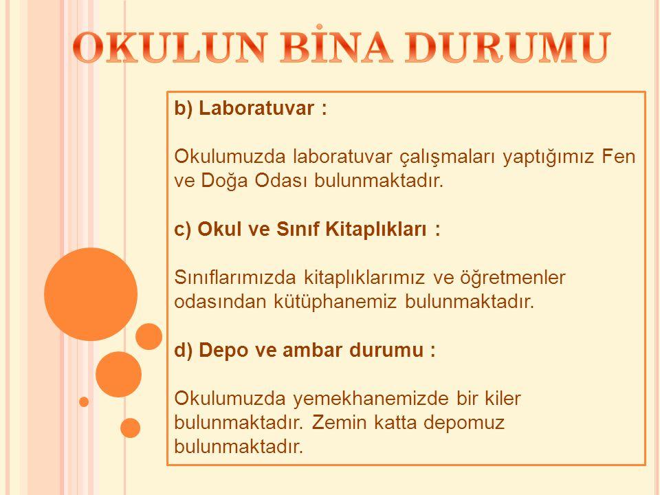 b) Laboratuvar : Okulumuzda laboratuvar çalışmaları yaptığımız Fen ve Doğa Odası bulunmaktadır.