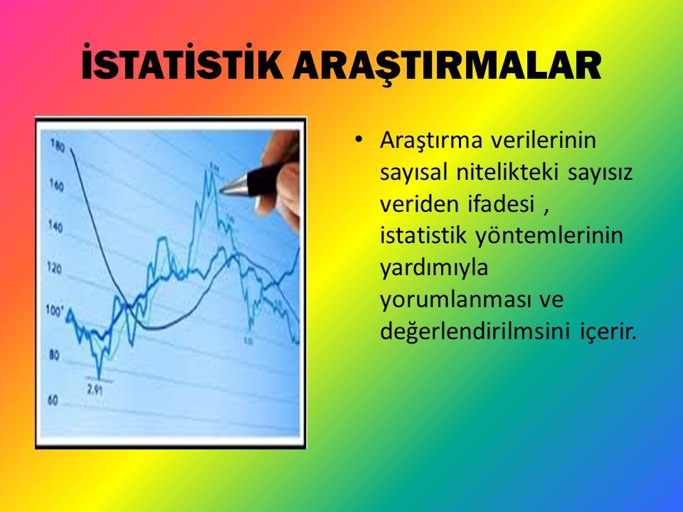 İSTATİSTİK ARAŞTIRMALAR Araştırma verilerinin sayısal nitelikteki sayısız veriden ifadesi, istatistik yöntemlerinin yardımıyla yorumlanması ve değerle