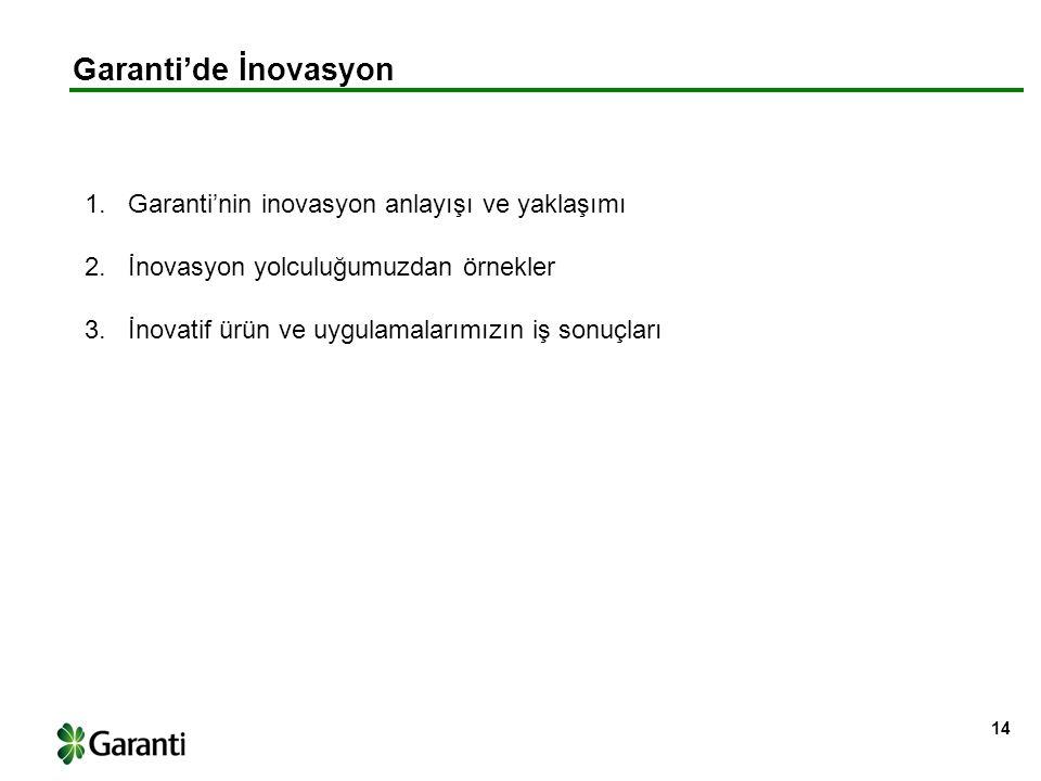 14 1. Garanti'nin inovasyon anlayışı ve yaklaşımı 2.