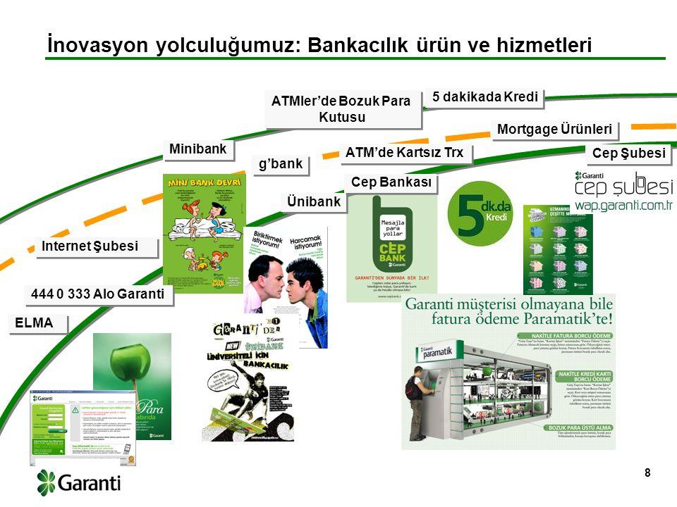 8 Internet Şubesi ELMA Minibank g'bank Ünibank Cep Bankası 444 0 333 Alo Garanti ATM'de Kartsız Trx ATMler'de Bozuk Para Kutusu ATMler'de Bozuk Para Kutusu Mortgage Ürünleri İnovasyon yolculuğumuz: Bankacılık ürün ve hizmetleri 5 dakikada Kredi Cep Şubesi