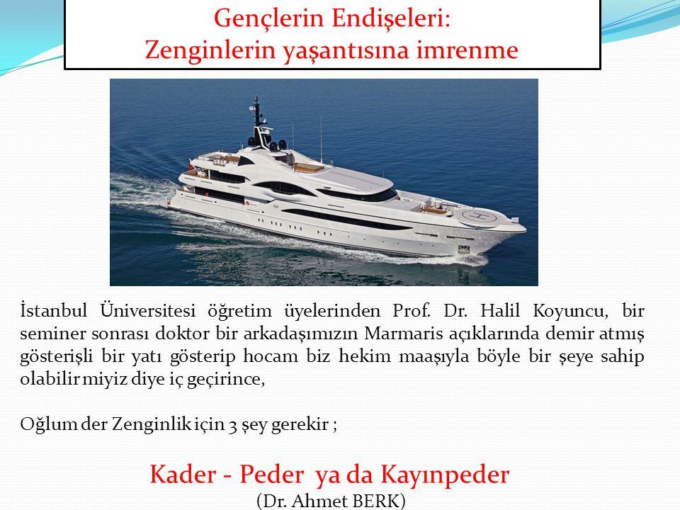 Gençlerin Endişeleri: Zenginlerin yaşantısına imrenme İstanbul Üniversitesi öğretim üyelerinden Prof.