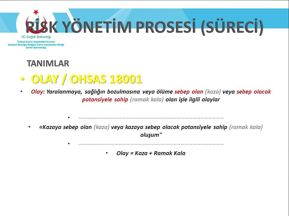 OLAY / OHSAS 18001 OLAY / OHSAS 18001 Olay: Yaralanmaya, sağlığın bozulmasına veya ölüme sebep olan (kaza) veya sebep olacak potansiyele sahip (ramak