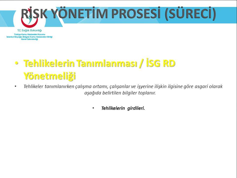 Tehlikelerin Tanımlanması / İSG RD Yönetmeliği Tehlikelerin Tanımlanması / İSG RD Yönetmeliği Tehlikeler tanımlanırken çalışma ortamı, çalışanlar ve i