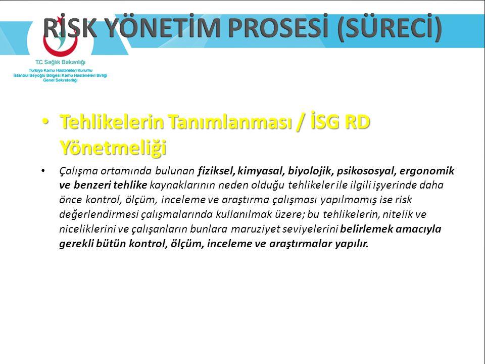 Tehlikelerin Tanımlanması / İSG RD Yönetmeliği Tehlikelerin Tanımlanması / İSG RD Yönetmeliği Çalışma ortamında bulunan fiziksel, kimyasal, biyolojik,
