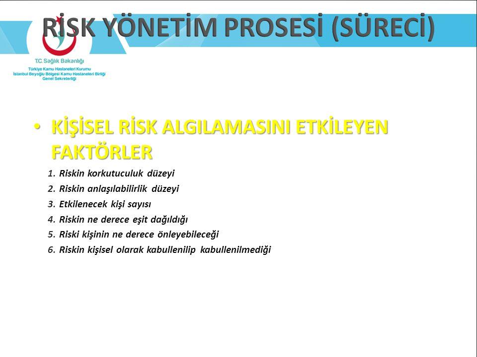 KİŞİSEL RİSK ALGILAMASINI ETKİLEYEN FAKTÖRLER KİŞİSEL RİSK ALGILAMASINI ETKİLEYEN FAKTÖRLER 1.Riskin korkutuculuk düzeyi 2.Riskin anlaşılabilirlik düz