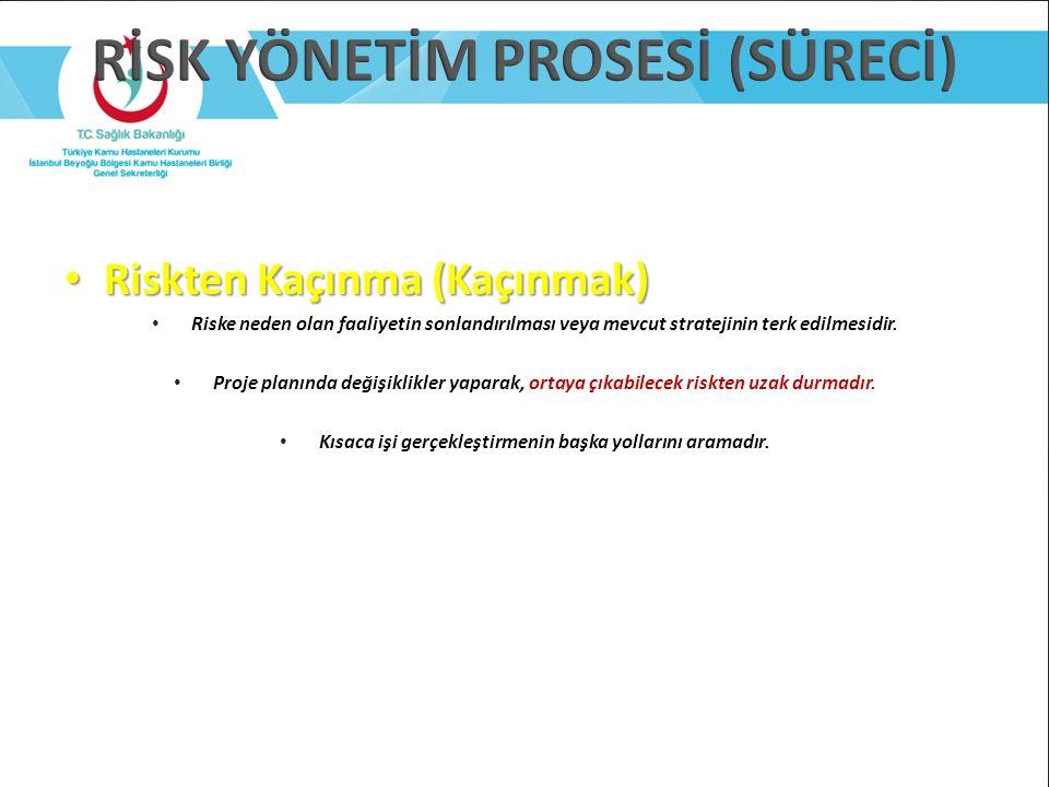 Riskten Kaçınma (Kaçınmak) Riskten Kaçınma (Kaçınmak) Riske neden olan faaliyetin sonlandırılması veya mevcut stratejinin terk edilmesidir. Proje plan