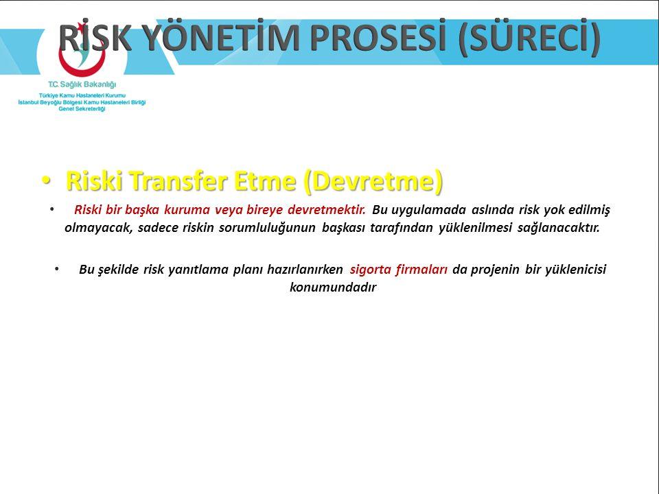 Riski Transfer Etme (Devretme) Riski Transfer Etme (Devretme) Riski bir başka kuruma veya bireye devretmektir. Bu uygulamada aslında risk yok edilmiş