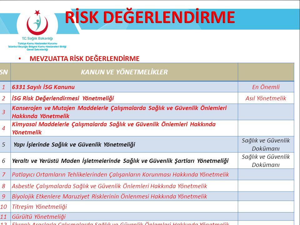 SNKANUN VE YÖNETMELİKLER 16331 Sayılı İSG KanunuEn Önemli 2İSG Risk Değerlendirmesi YönetmeliğiAsıl Yönetmelik 3 Kanserojen ve Mutajen Maddelerle Çalı