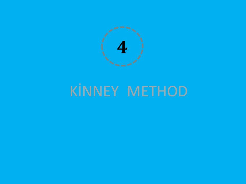 KİNNEY METHOD 4