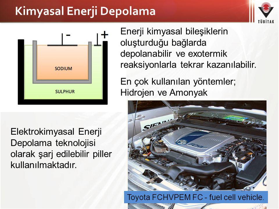 Kimyasal Enerji Depolama Enerji kimyasal bileşiklerin oluşturduğu bağlarda depolanabilir ve exotermik reaksiyonlarla tekrar kazanılabilir. En çok kull
