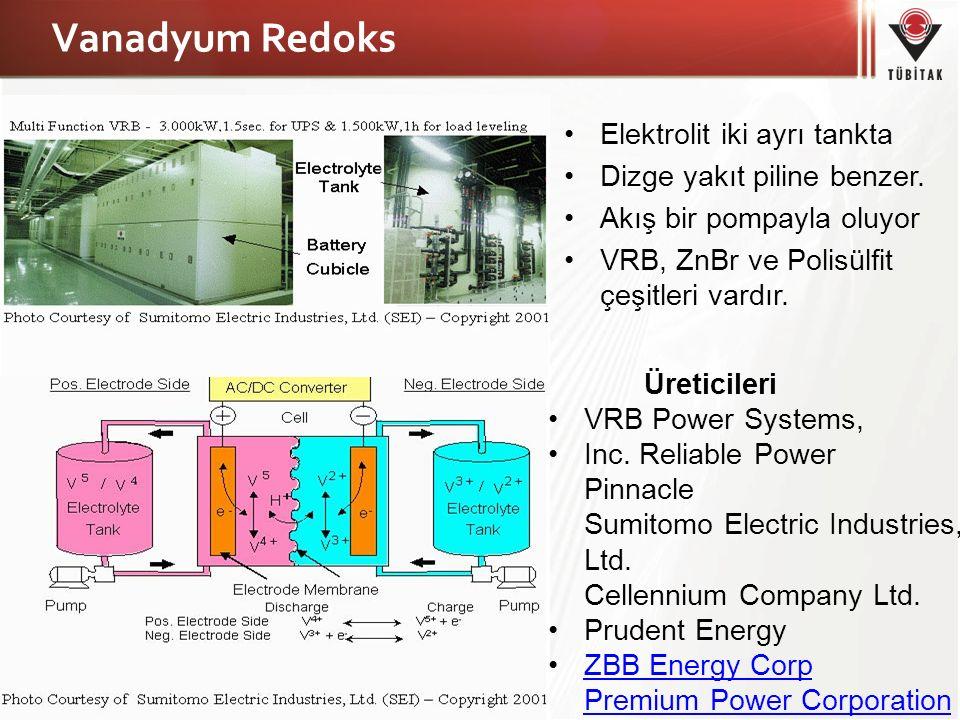 Vanadyum Redoks Üreticileri VRB Power Systems, Inc. Reliable Power Pinnacle Sumitomo Electric Industries, Ltd. Cellennium Company Ltd. Prudent Energy
