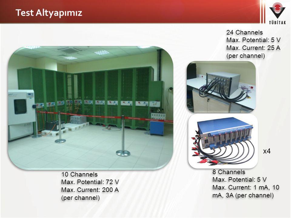 Test Altyapımız 10 Channels Max. Potential: 72 V Max. Current: 200 A (per channel) 10 Channels Max. Potential: 72 V Max. Current: 200 A (per channel)