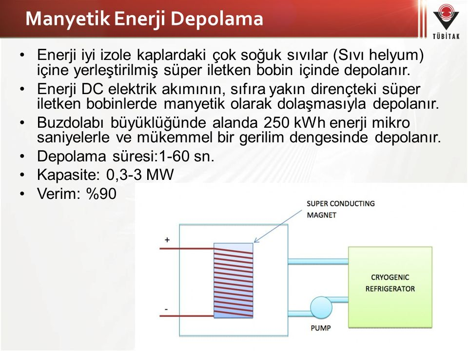 Manyetik Enerji Depolama Enerji iyi izole kaplardaki çok soğuk sıvılar (Sıvı helyum) içine yerleştirilmiş süper iletken bobin içinde depolanır. Enerji