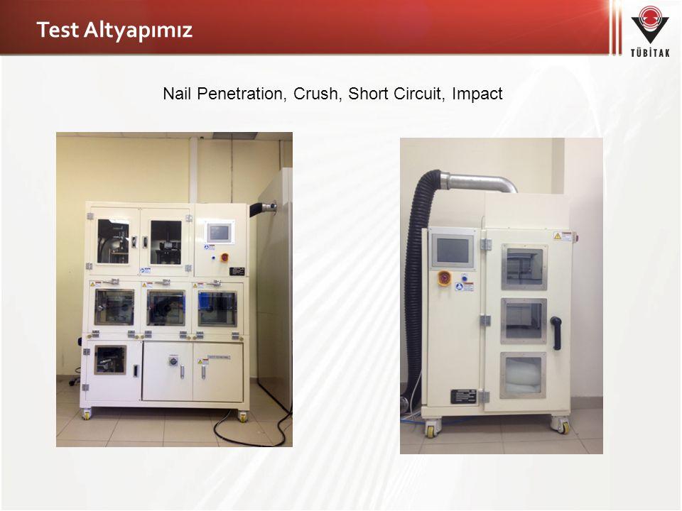 Test Altyapımız Nail Penetration, Crush, Short Circuit, Impact