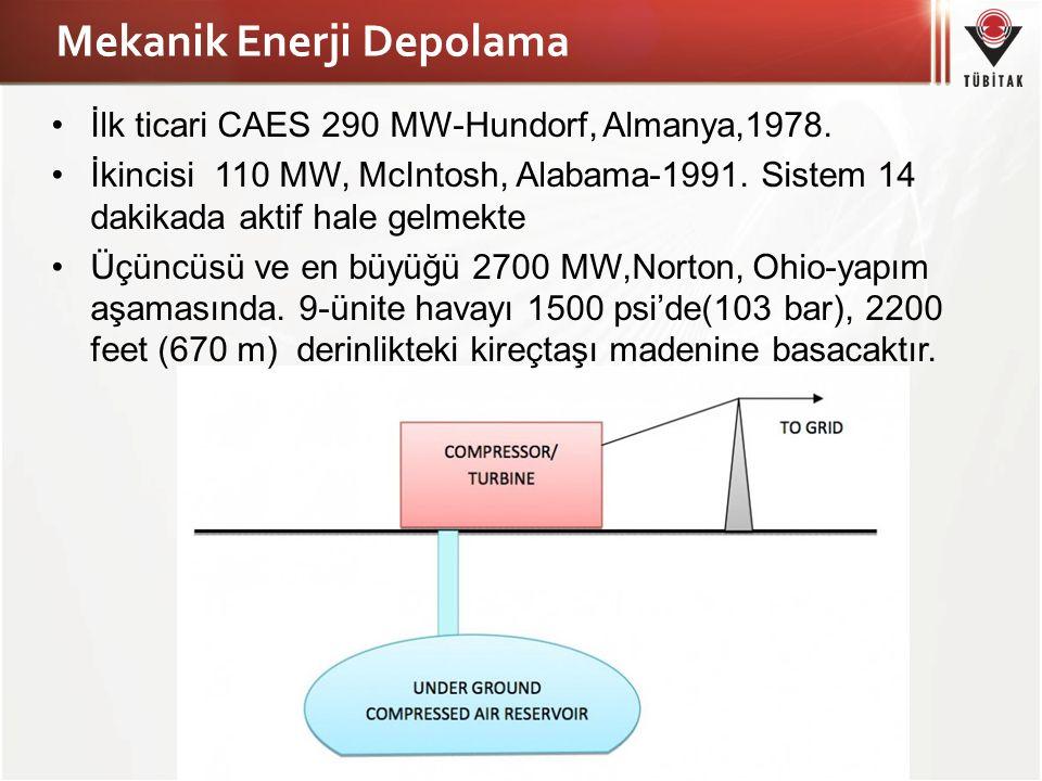 Mekanik Enerji Depolama İlk ticari CAES 290 MW-Hundorf, Almanya,1978. İkincisi 110 MW, McIntosh, Alabama-1991. Sistem 14 dakikada aktif hale gelmekte