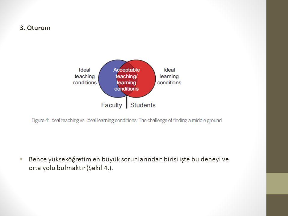 Bence yükseköğretim en büyük sorunlarından birisi işte bu deneyi ve orta yolu bulmaktır (Şekil 4.).