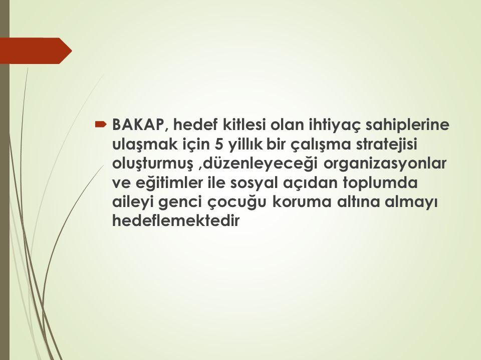 Başakşehir Gençlik ve Kadın Platformu BAKAP, 2015 yılında Başakşehir de birçok STK Başkanları, STK üyeleri ve gönüllüleri ile kurulmuş bir sivil Toplum hareketidir.