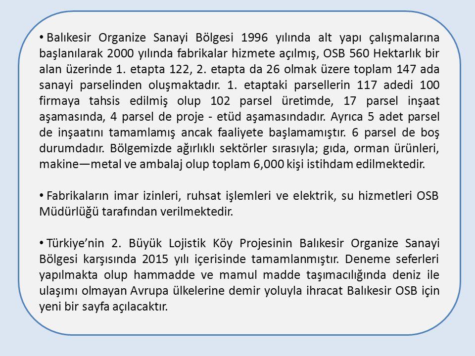 Balıkesir Organize Sanayi Bölgesi 1996 yılında alt yapı çalışmalarına başlanılarak 2000 yılında fabrikalar hizmete açılmış, OSB 560 Hektarlık bir alan