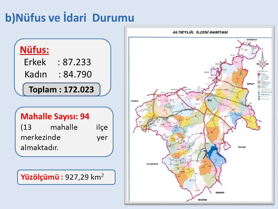 b)Nüfus ve İdari Durumu Nüfus: Erkek : 87.233 Kadın : 84.790 Toplam : 172.023 Mahalle Sayısı: 94 (13 mahalle ilçe merkezinde yer almaktadır. Yüzölçümü