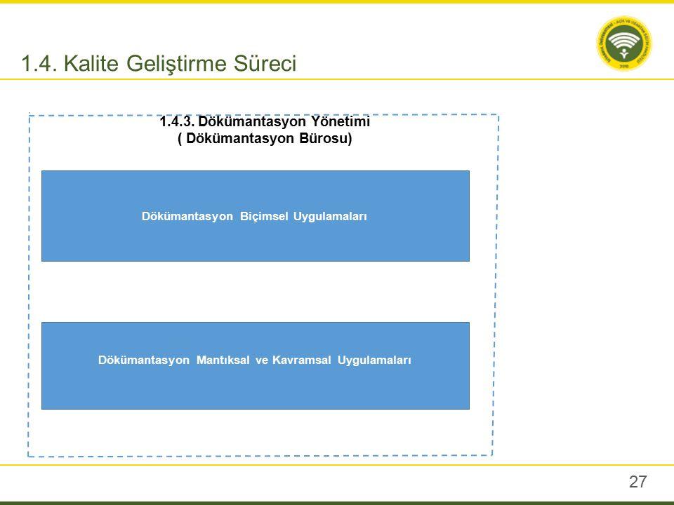 27 1.4. Kalite Geliştirme Süreci Dökümantasyon Biçimsel Uygulamaları Dökümantasyon Mantıksal ve Kavramsal Uygulamaları 1.4.3. Dökümantasyon Yönetimi (