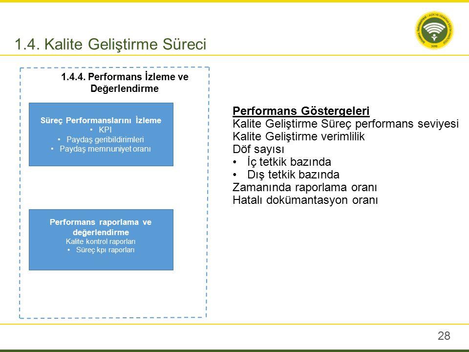 28 1.4. Kalite Geliştirme Süreci Süreç Performanslarını İzleme KPI Paydaş geribildirimleri Paydaş memnuniyet oranı Performans raporlama ve değerlendir