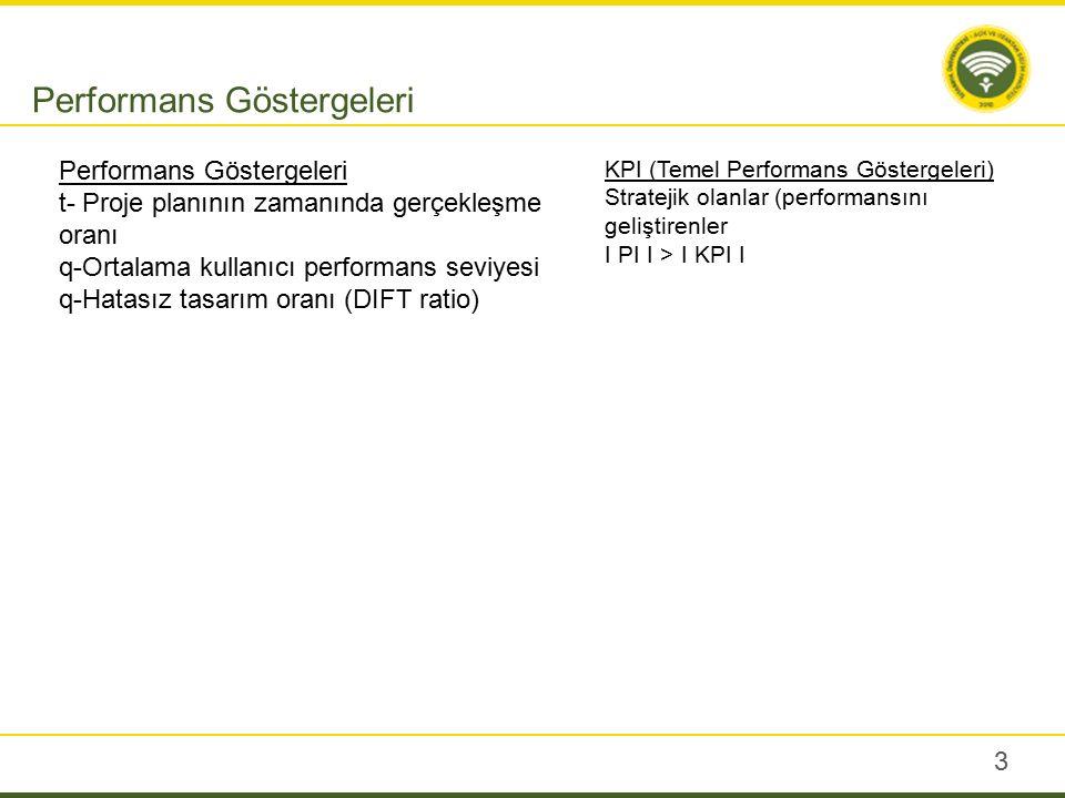 3 Performans Göstergeleri t- Proje planının zamanında gerçekleşme oranı q-Ortalama kullanıcı performans seviyesi q-Hatasız tasarım oranı (DIFT ratio)