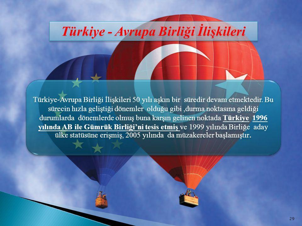 Türkiye - Avrupa Birliği İlişkileri Türkiye-Avrupa Birliği İlişkileri 50 yılı aşkın bir süredir devam etmektedir. Bu sürecin hızla geliştiği dönemler