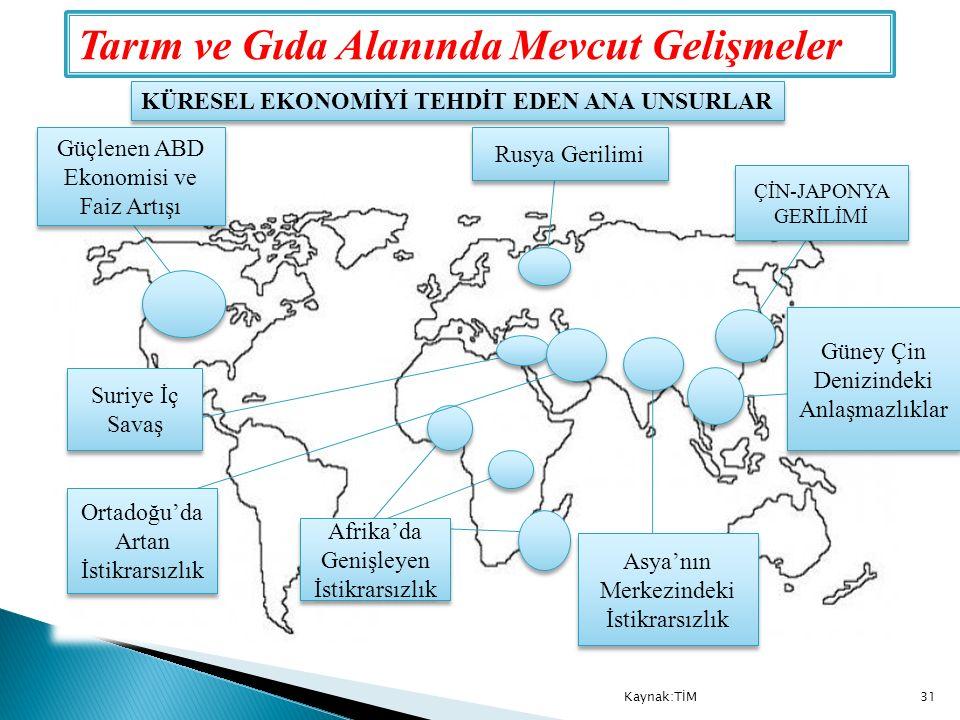 Tarım ve Gıda Alanında Mevcut Gelişmeler KÜRESEL EKONOMİYİ TEHDİT EDEN ANA UNSURLAR Güçlenen ABD Ekonomisi ve Faiz Artışı Rusya Gerilimi Suriye İç Sav