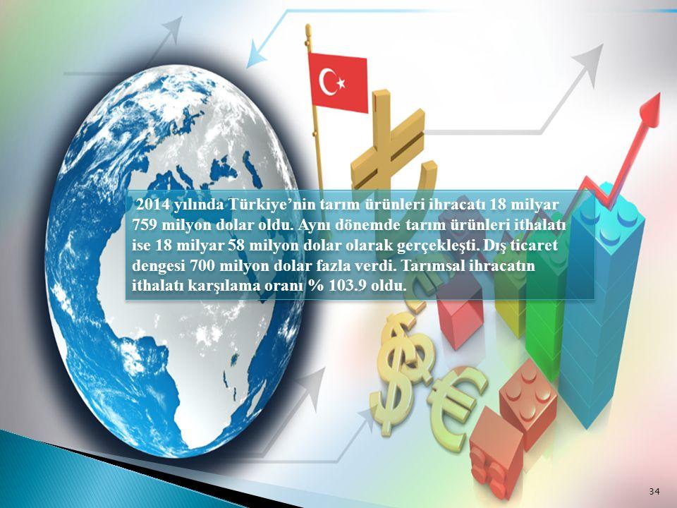 2014 yılında Türkiye'nin tarım ürünleri ihracatı 18 milyar 759 milyon dolar oldu. Aynı dönemde tarım ürünleri ithalatı ise 18 milyar 58 milyon dolar o