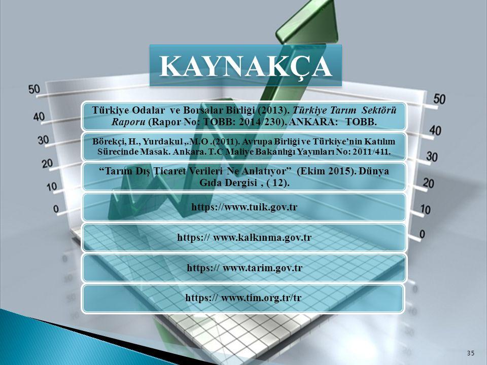 KAYNAKÇA Türkiye Odalar ve Borsalar Birliği (2013). Türkiye Tarım Sektörü Raporu (Rapor No: TOBB: 2014/230). ANKARA: TOBB. Börekçi, H., Yurdakul,.M.O.