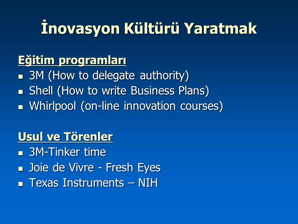 İnovasyon Kültürü Yaratmak Eğitim programları 3M (How to delegate authority) 3M (How to delegate authority) Shell (How to write Business Plans) Shell