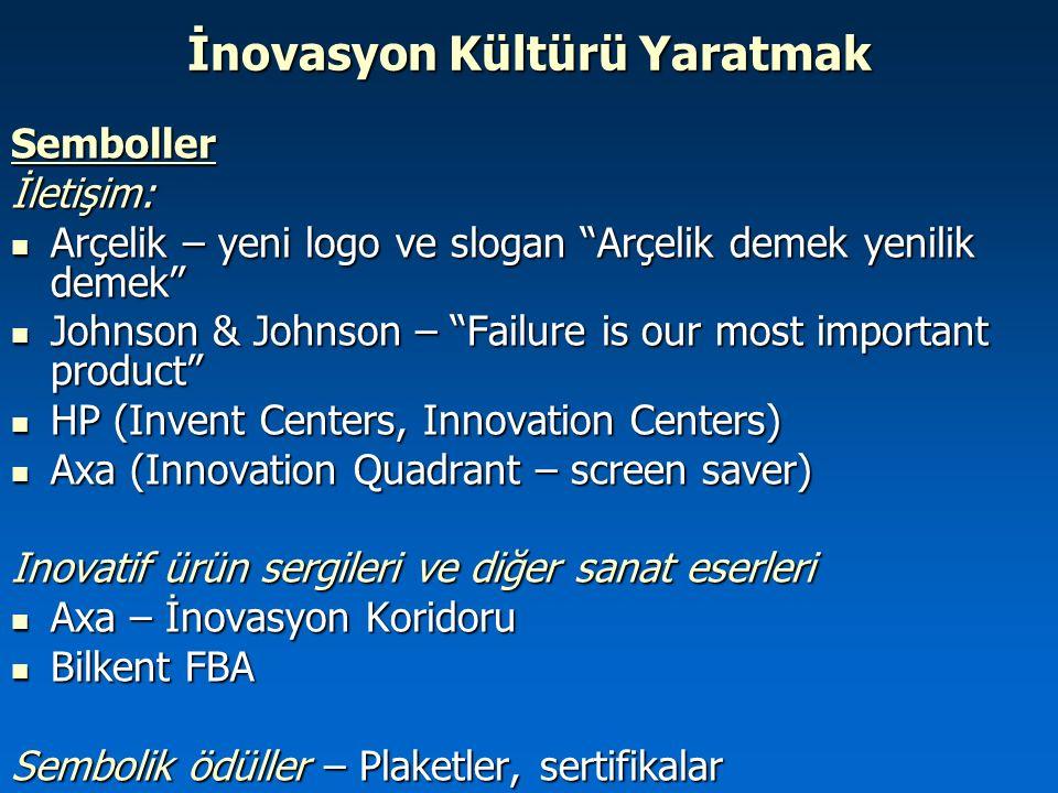 """İnovasyon Kültürü Yaratmak Sembollerİletişim: Arçelik – yeni logo ve slogan """"Arçelik demek yenilik demek"""" Arçelik – yeni logo ve slogan """"Arçelik demek"""