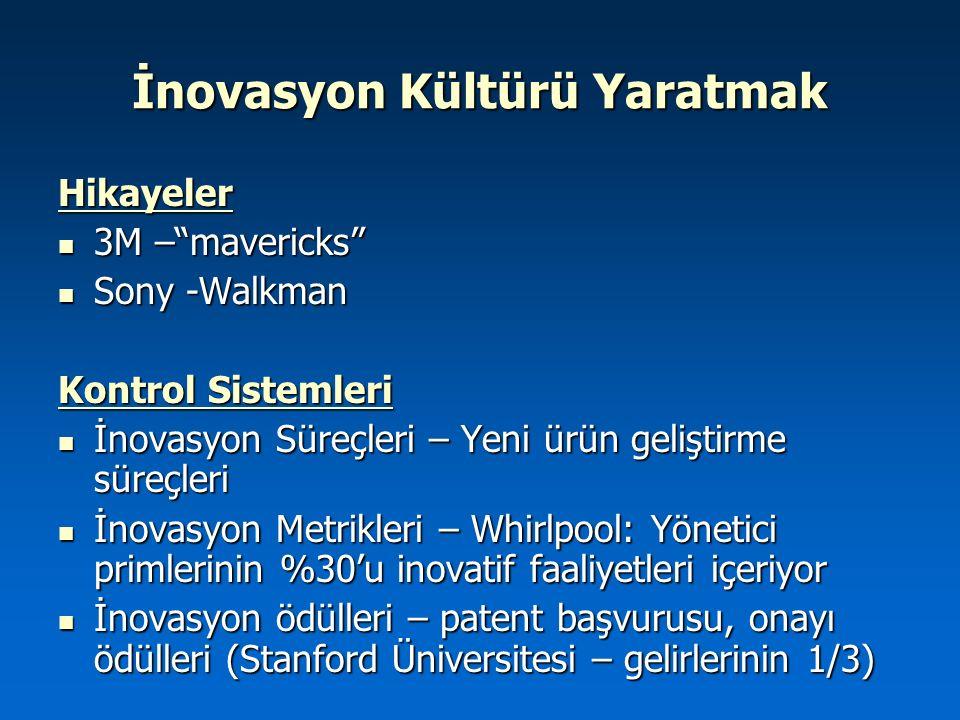 """İnovasyon Kültürü Yaratmak Hikayeler 3M –""""mavericks"""" 3M –""""mavericks"""" Sony -Walkman Sony -Walkman Kontrol Sistemleri İnovasyon Süreçleri – Yeni ürün ge"""