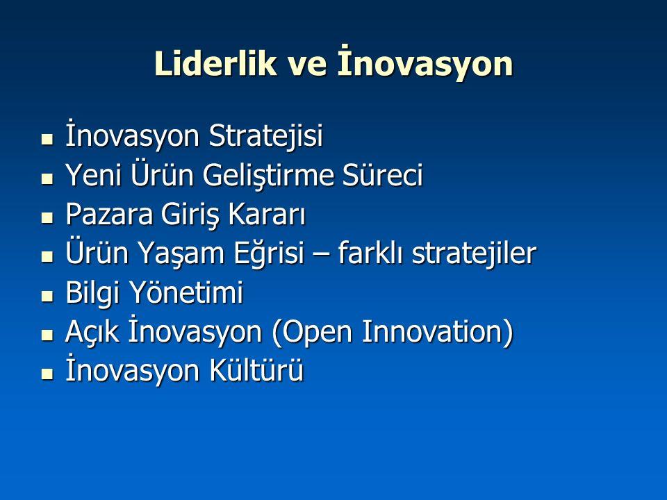 Liderlik ve İnovasyon İnovasyon Stratejisi İnovasyon Stratejisi Yeni Ürün Geliştirme Süreci Yeni Ürün Geliştirme Süreci Pazara Giriş Kararı Pazara Gir