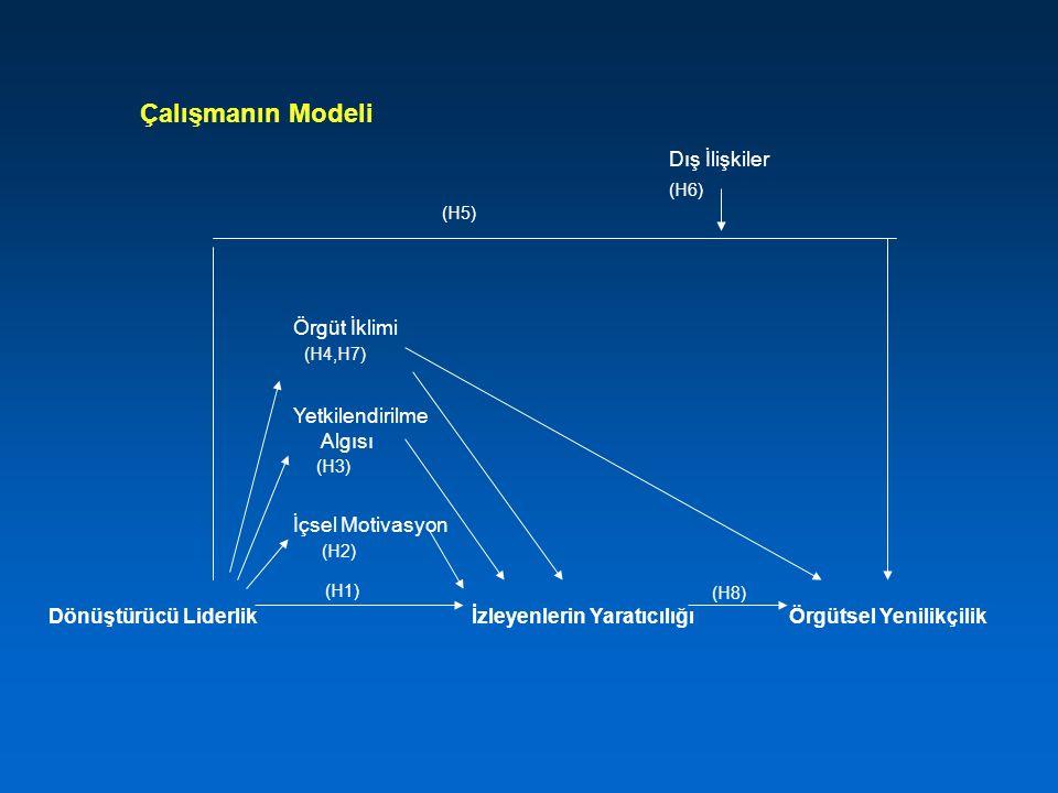 Çalışmanın Modeli Dış İlişkiler (H6) (H5) Örgüt İklimi (H4,H7) Yetkilendirilme Algısı (H3) İçsel Motivasyon (H2) (H1) (H8) Dönüştürücü Liderlik İzleye