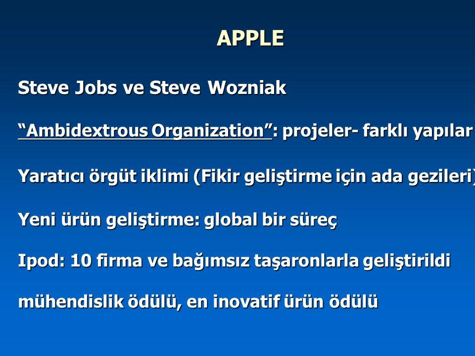 """APPLE Steve Jobs ve Steve Wozniak """"Ambidextrous Organization"""": projeler- farklı yapılar Yaratıcı örgüt iklimi (Fikir geliştirme için ada gezileri) Yen"""