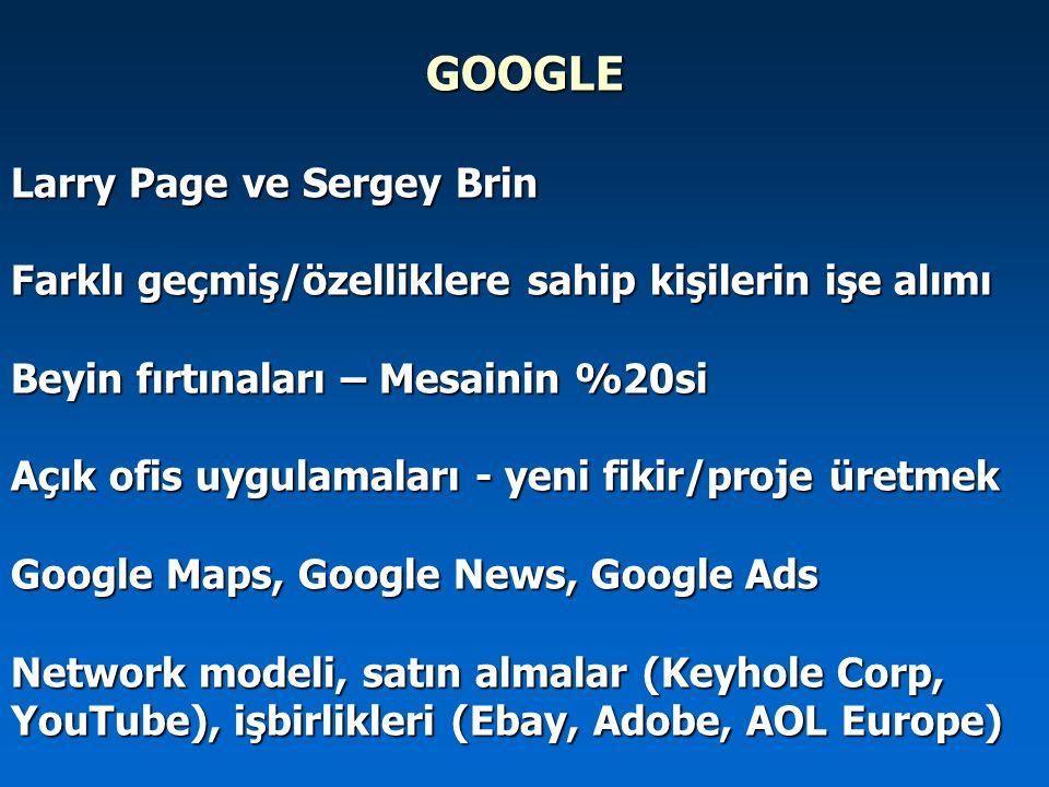 GOOGLE Larry Page ve Sergey Brin Farklı geçmiş/özelliklere sahip kişilerin işe alımı Beyin fırtınaları – Mesainin %20si Açık ofis uygulamaları - yeni