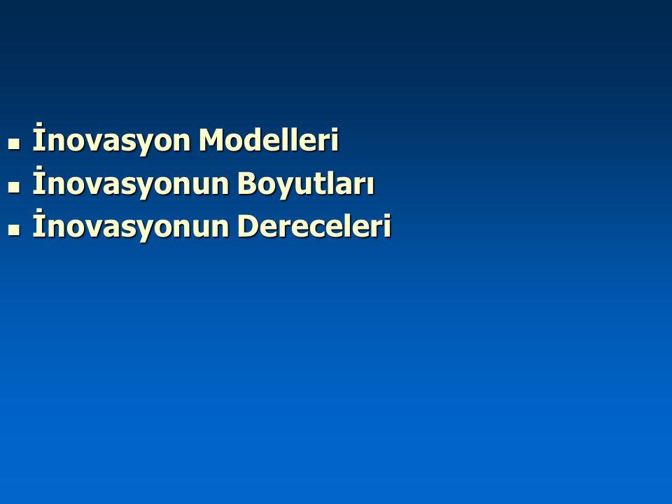İnovasyon Modelleri İnovasyon Modelleri İnovasyonun Boyutları İnovasyonun Boyutları İnovasyonun Dereceleri İnovasyonun Dereceleri