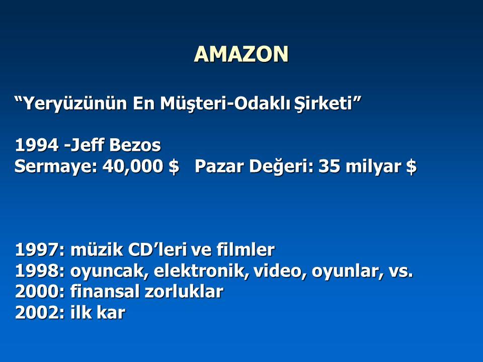 """AMAZON """"Yeryüzünün En Müşteri-Odaklı Şirketi"""" 1994 -Jeff Bezos Sermaye: 40,000 $ Pazar Değeri: 35 milyar $ 1997: müzik CD'leri ve filmler 1998: oyunca"""