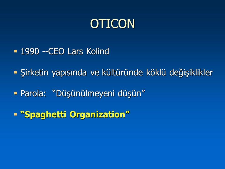 """OTICON 1990 --CEO Lars Kolind  1990 --CEO Lars Kolind  Şirketin yapısında ve kültüründe köklü değişiklikler  Parola: """"Düşünülmeyeni düşün""""  """"Spagh"""
