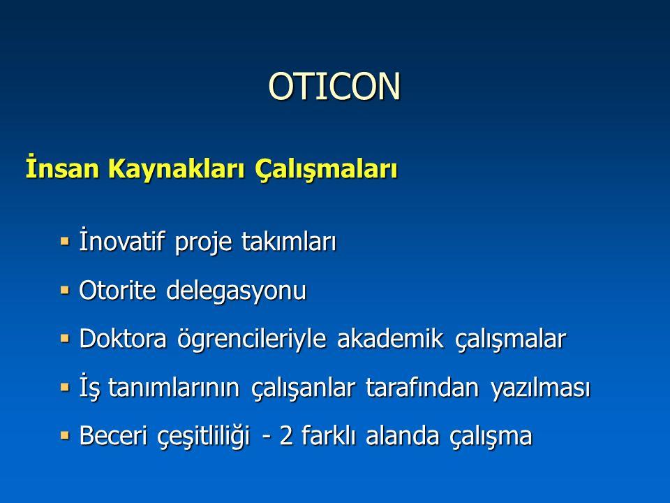 OTICON İnsan Kaynakları Çalışmaları  İnovatif proje takımları  Otorite delegasyonu  Doktora ögrencileriyle akademik çalışmalar  İş tanımlarının ça