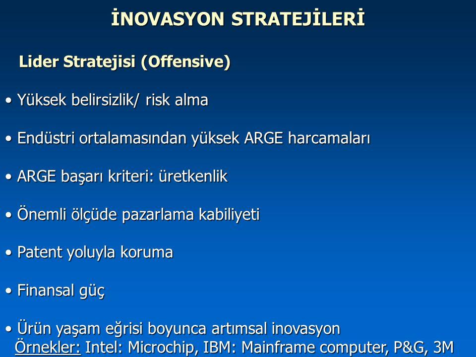 İNOVASYON STRATEJİLERİ Lider Stratejisi (Offensive) Lider Stratejisi (Offensive) Yüksek belirsizlik/ risk alma Yüksek belirsizlik/ risk alma Endüstri