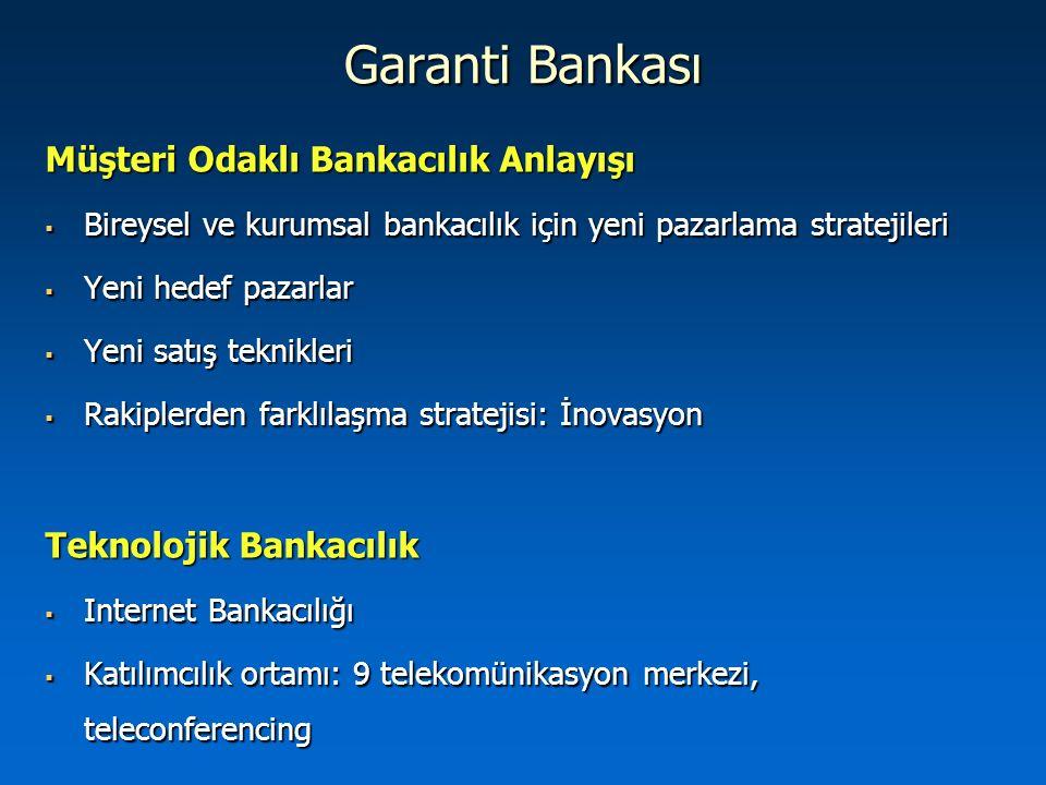 Garanti Bankası Müşteri Odaklı Bankacılık Anlayışı  Bireysel ve kurumsal bankacılık için yeni pazarlama stratejileri  Yeni hedef pazarlar  Yeni sat