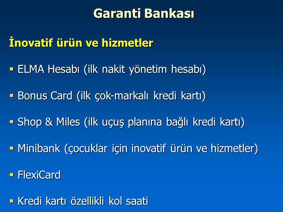 Garanti Bankası Garanti Bankası İnovatif ürün ve hizmetler  ELMA Hesabı (ilk nakit yönetim hesabı)  Bonus Card (ilk çok-markalı kredi kartı)  Shop